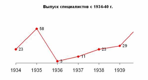 Скупка радиодеталей курская 27
